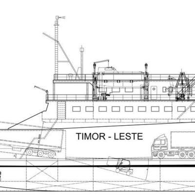 Keyword Analysis & Research: mackinac island ferry